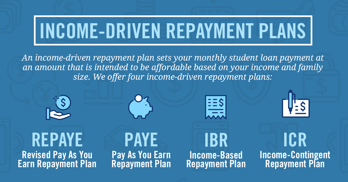 Graphic showing types of income driven repayment plans for student loans